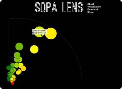 sopa lens circulos