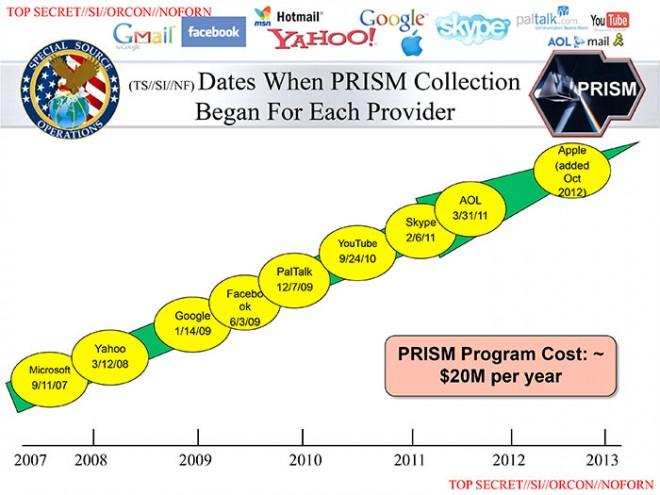 prism-slide-51-660x595
